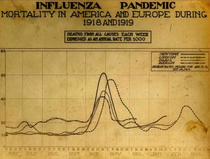spanish_flu_death_chart-790-x-602.jpg_w=790&h=602