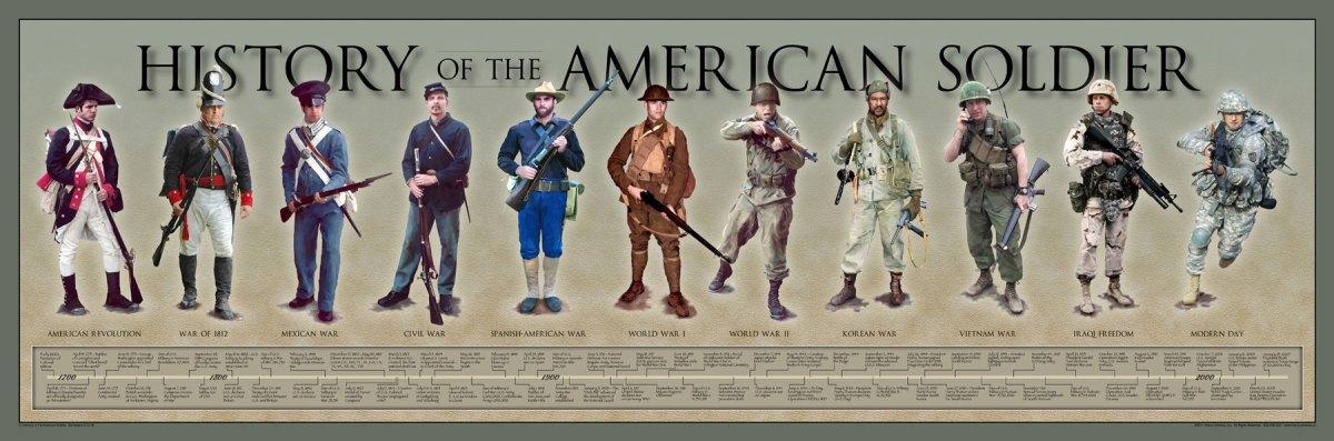 June 14, 1775 Happy Birthday, United StatesArmy