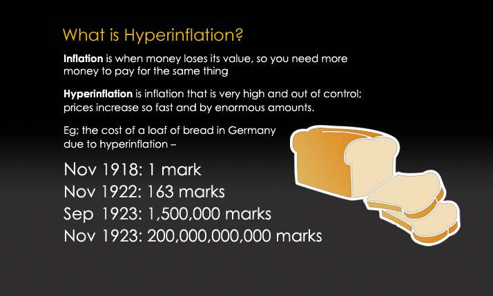 a history of the period of hyperinflation in the weimar republic from the year 1918 to the year 1923 The hyperinflation episode in the weimar republic in the early 1920s was not the first or even the most severe instance of inflation in history (the hungarian pengő and zimbabwean dollar, for example, have been even more inflated.