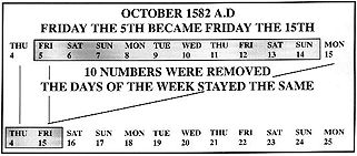 October 1582 missing days
