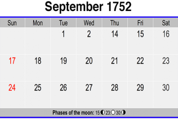 September 3, 1752  The Lost days