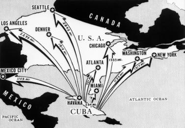 Distances of Major Cites from Cuba