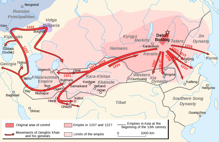 Mongol Invasion of the Rus