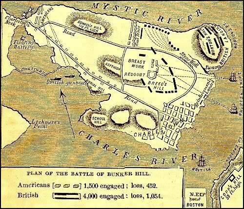 bunkerhilllg