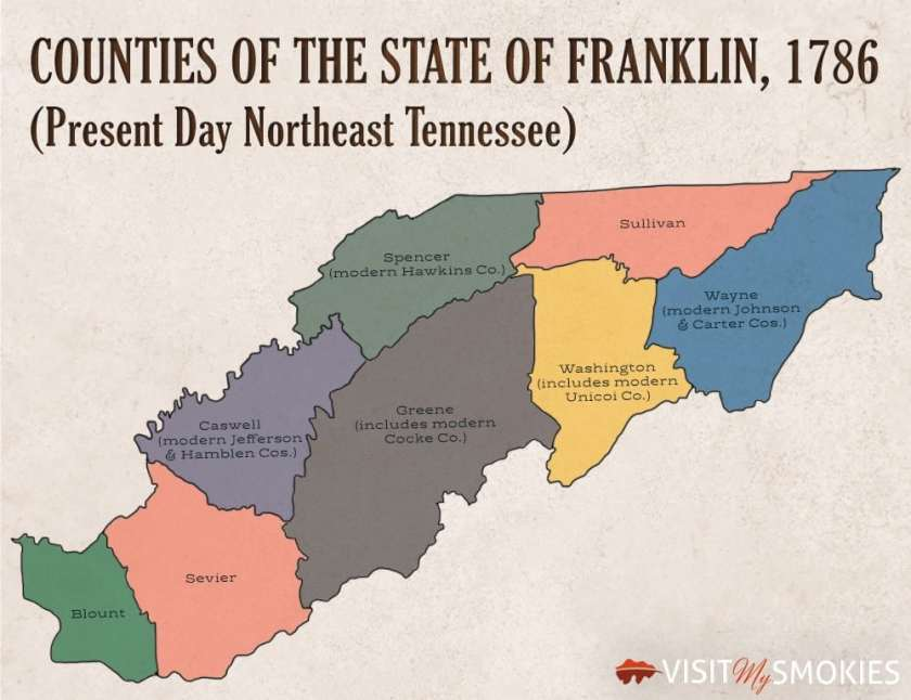 Counties-of-the-State-of-Franklin-1786