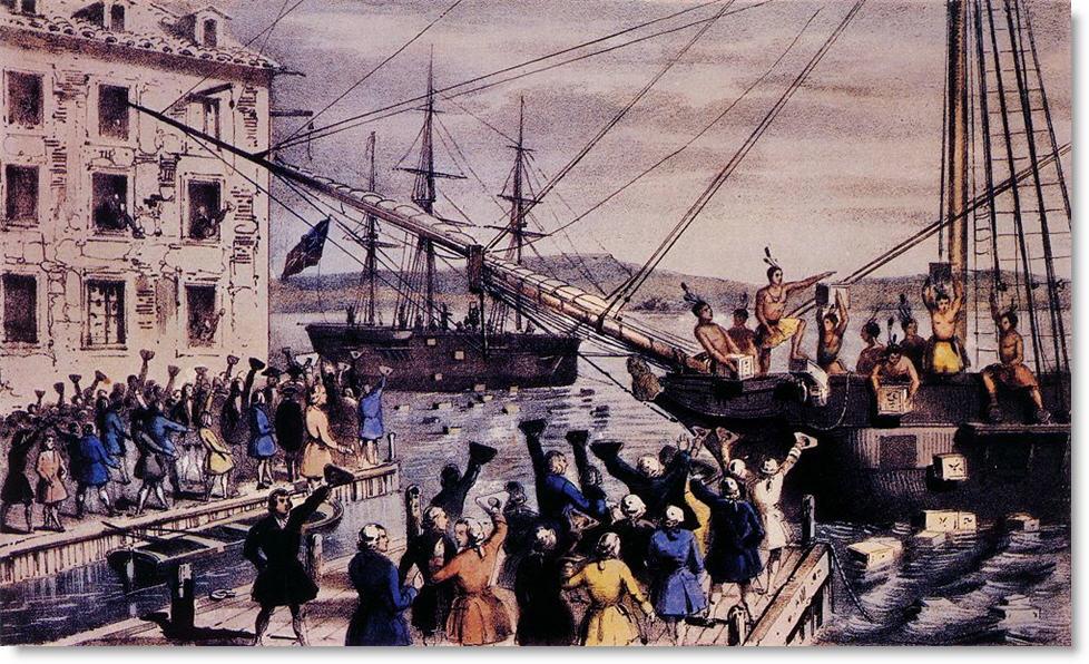 December 16, 1773 The Boston TeaParty