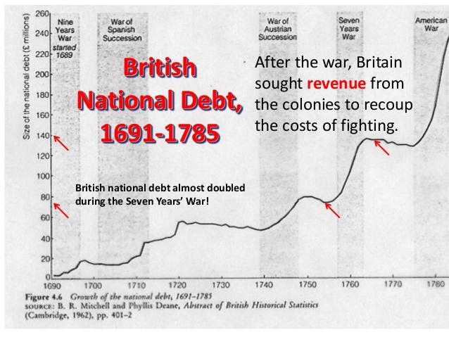 the-american-revolution-10-638