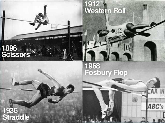 October 12, 1968 The Fosbury Flop